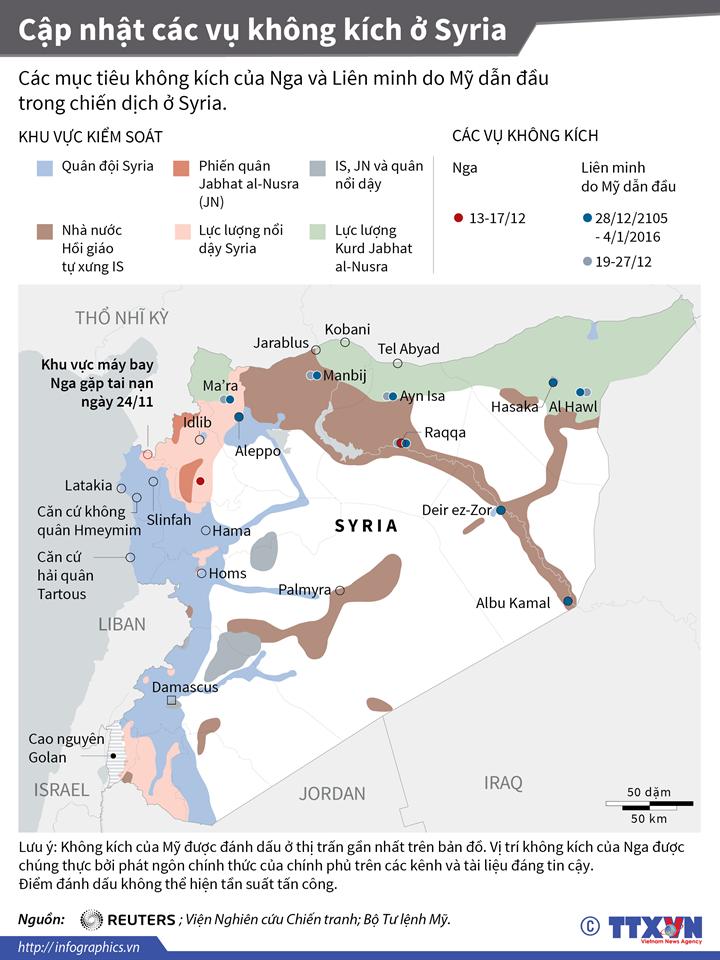 Cập nhật các vụ không kích IS ở Syria