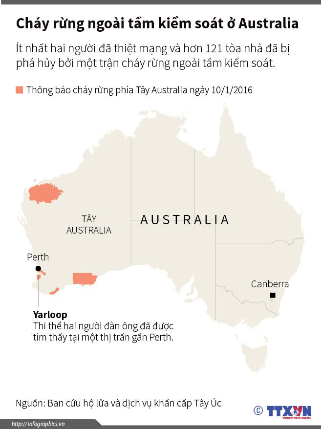 Cháy rừng ngoài tầm kiểm soát ở Australia