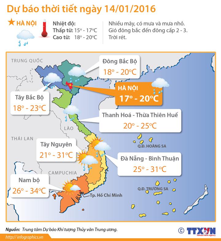 Dự báo thời tiết ngày 14/1: Bắc bộ tiếp tục mưa rét, Hà Nội nhiệt độ thấp nhất 15 độ C