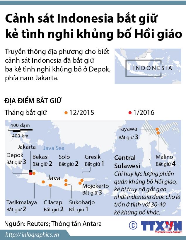 Cảnh sát Indonesia bắt giữ 3 kẻ tình nghi khủng bố