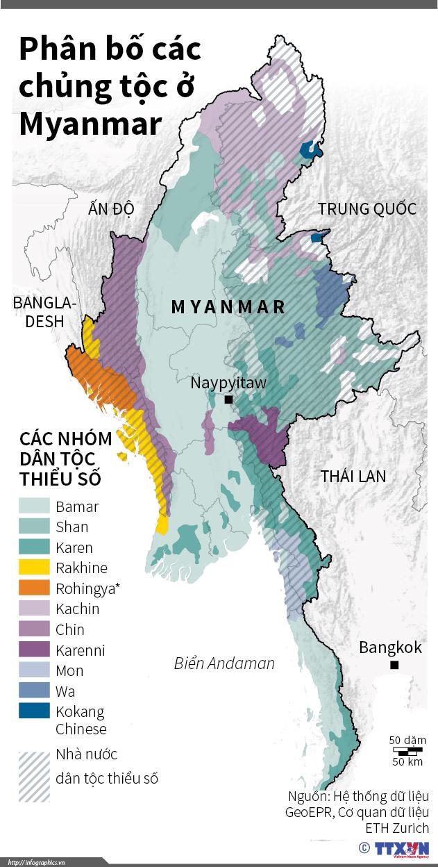 Phân bố các chủng tộc ở Myanmar