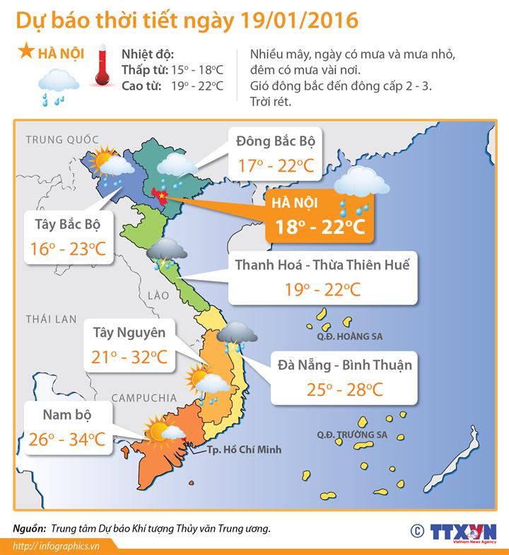 Dự báo thời tiết ngày 19/1: Miền Bắc sắp có đợt không khí lạnh rất mạnh