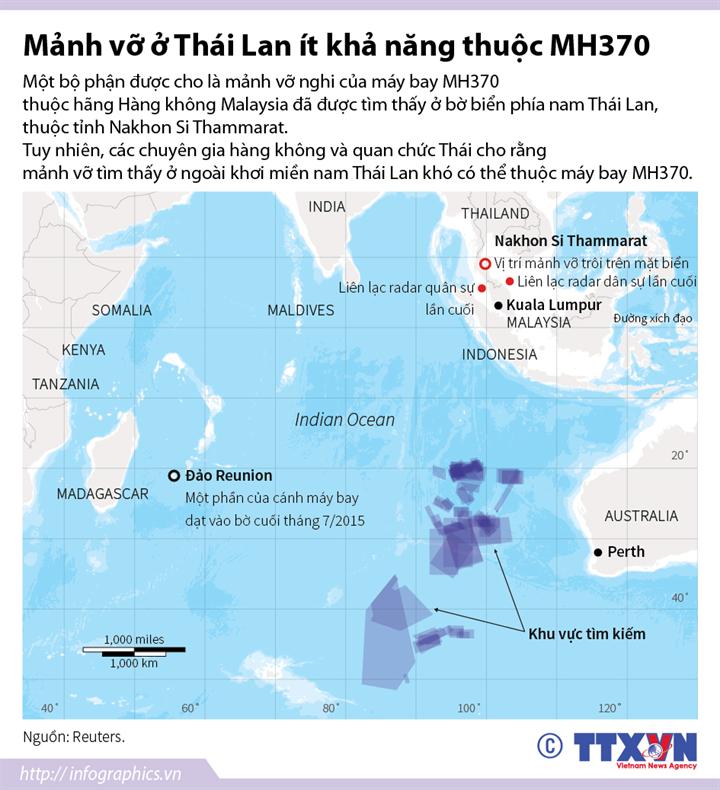 Mảnh vỡ ở Thái Lan ít khả năng thuộc MH370