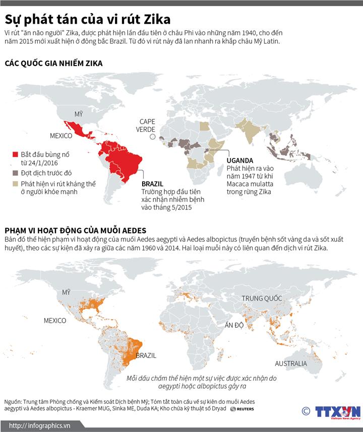 Sự phát tán của vi rút Zika