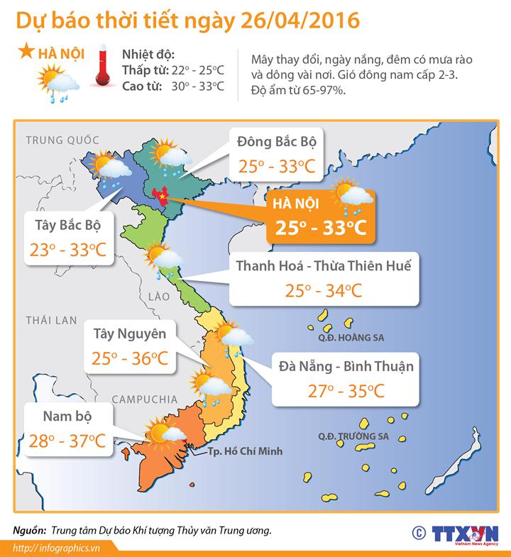 Dự báo thời tiết ngày 26/4: Bắc Bộ đến Tây Nguyên đề phòng tố lốc, mưa đá và gió giật mạnh