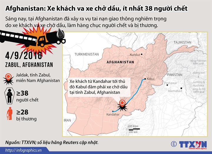 Afghanistan: Xe khách va xe chở dầu, ít nhất 38 người chết