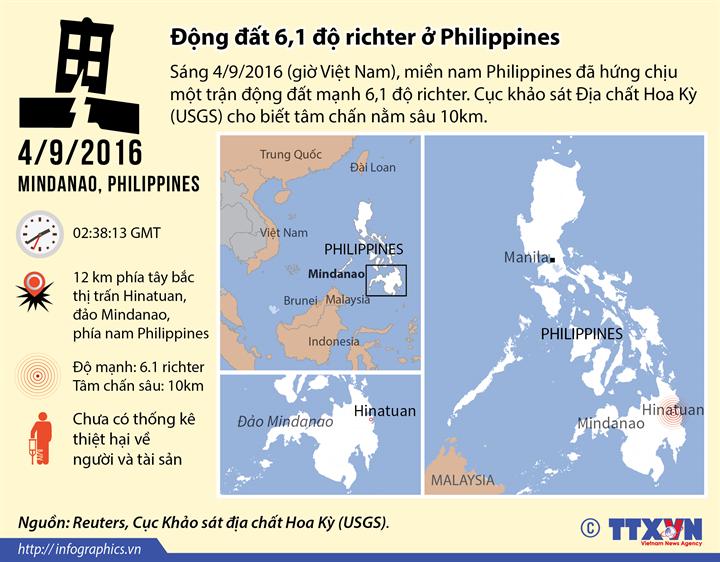 Động đất 6,1 độ richter ở Philippines
