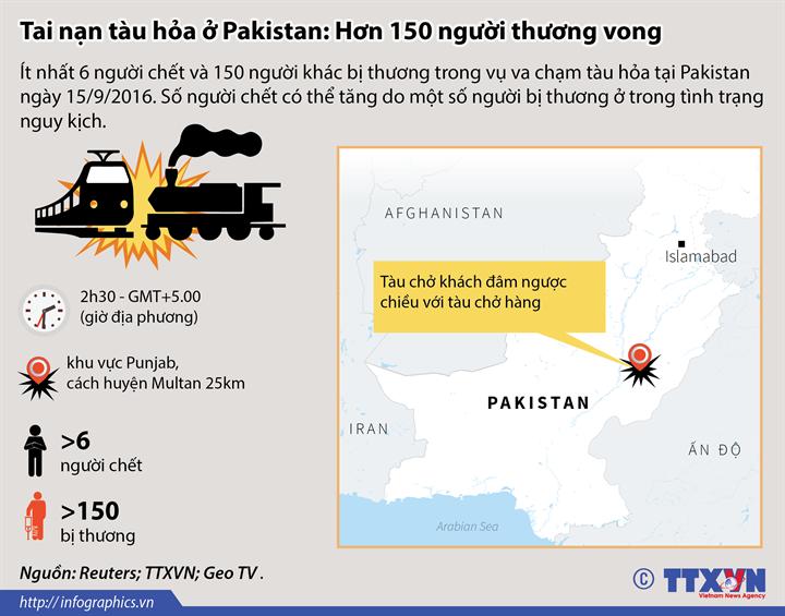 Tai nạn tàu hỏa ở Pakistan: Hơn 150 người thương vong