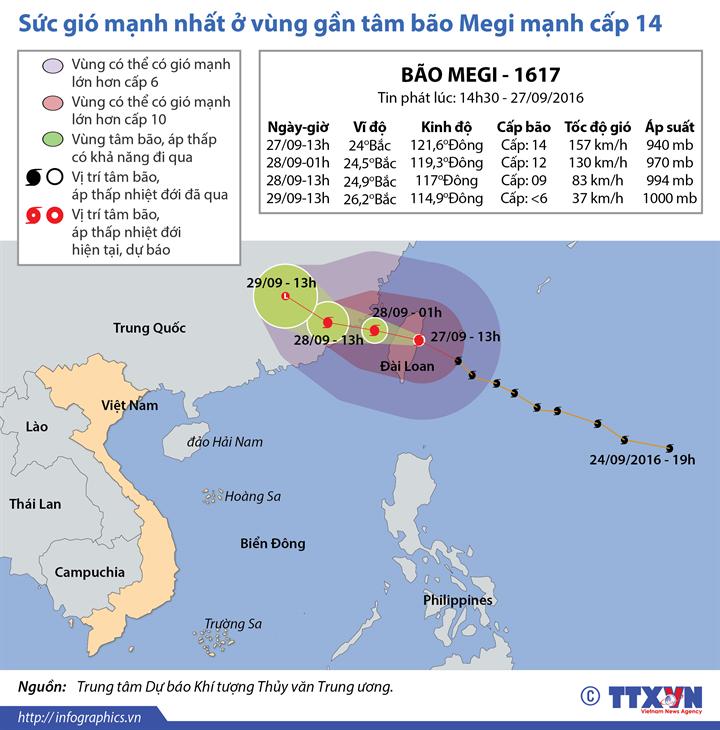 Khu vực Đông Bắc Biển Đông vào vùng nguy hiểm do bão Megi