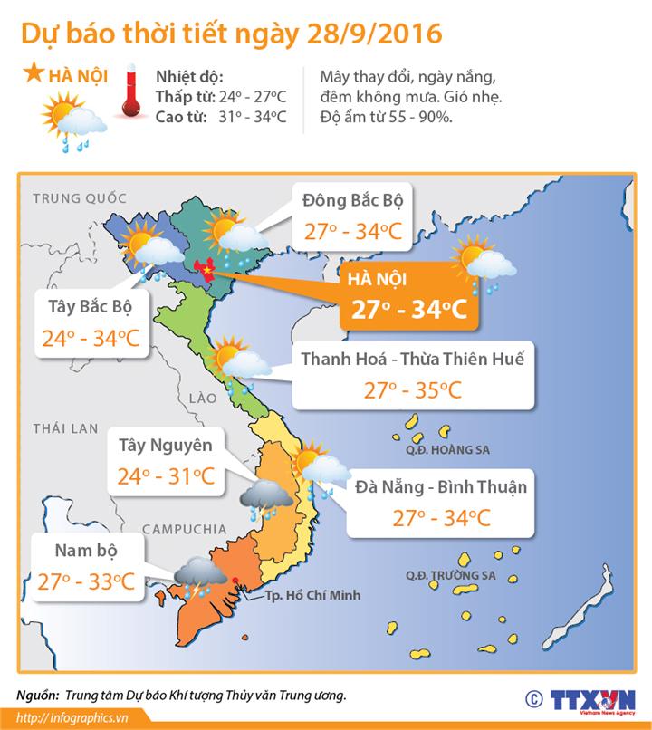 Dự báo thời tiết ngày 28/9: Hà Nội đêm có mưa rào và dông, ngày nắng