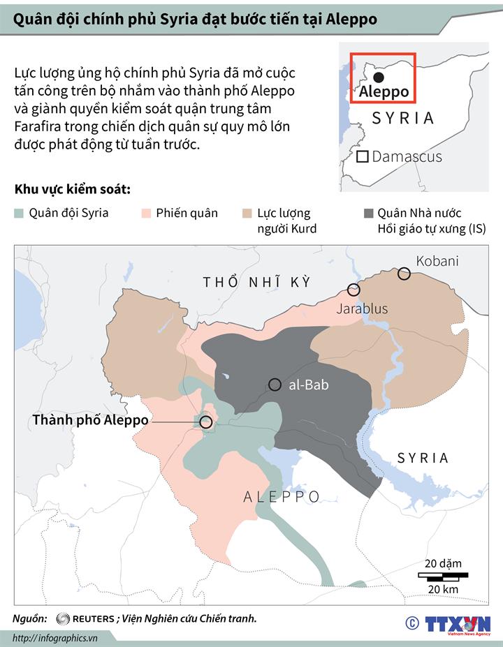 Quân đội chính phủ Syria đạt bước tiến tại Aleppo