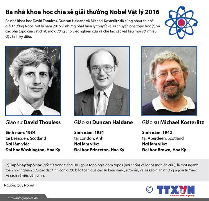 Ba nhà khoa học chia sẻ giải thưởng Nobel Vật lý 2016