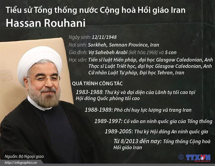 Tổng thống nước Cộng hoà Hồi giáo Iran Hassan Rouhani