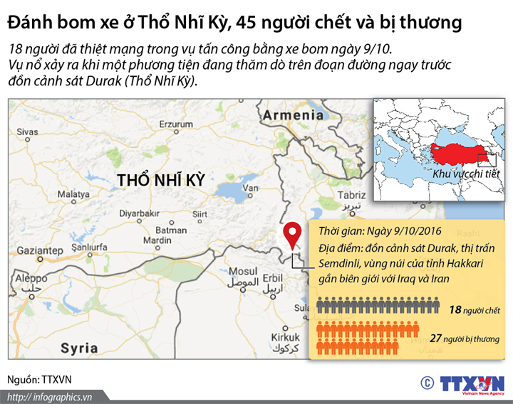 Đánh bom xe ở Thổ Nhĩ Kỳ, 45 người thương vong