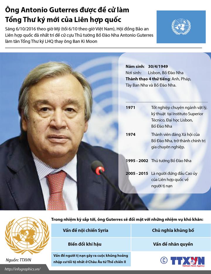 Ông Antonio Guterres được đề cử làm Tổng thư ký mới của Liên hợp quốc