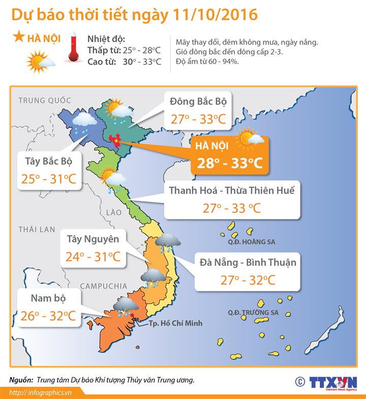 Dự báo thời tiết ngày 11/10: Vùng biển từ Bình Thuận đến Cà Mau có mưa dông mạnh, sóng biển cao 3 m