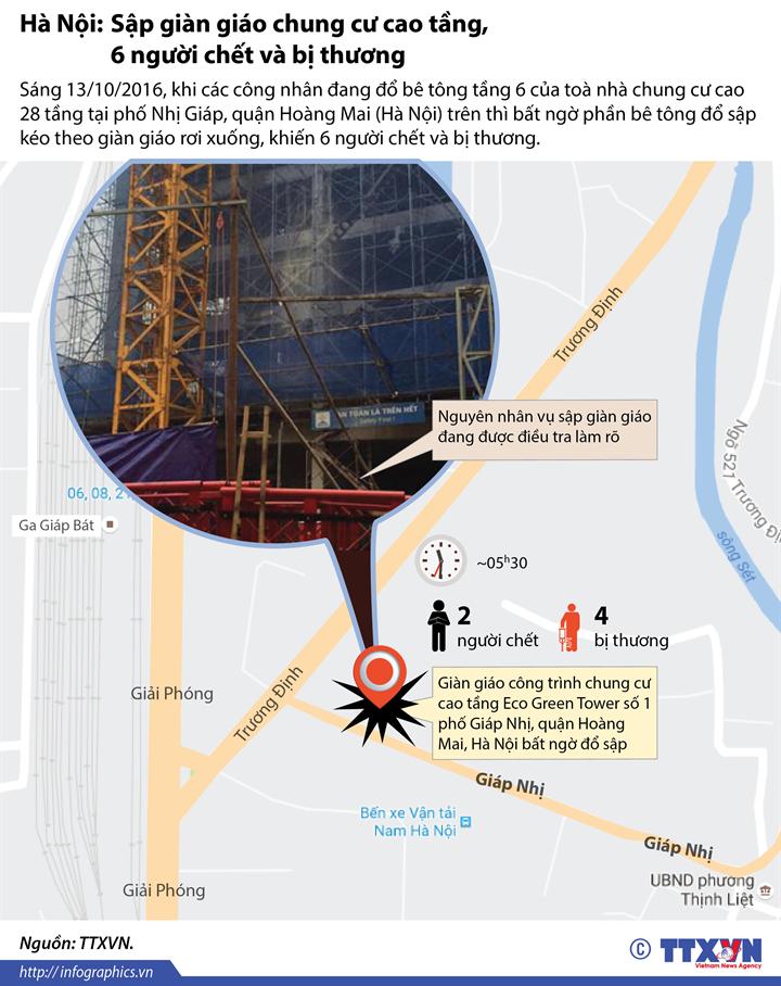 Hà Nội: Sập giàn giáo chung cư cao tầng, 6 người chết và bị thương