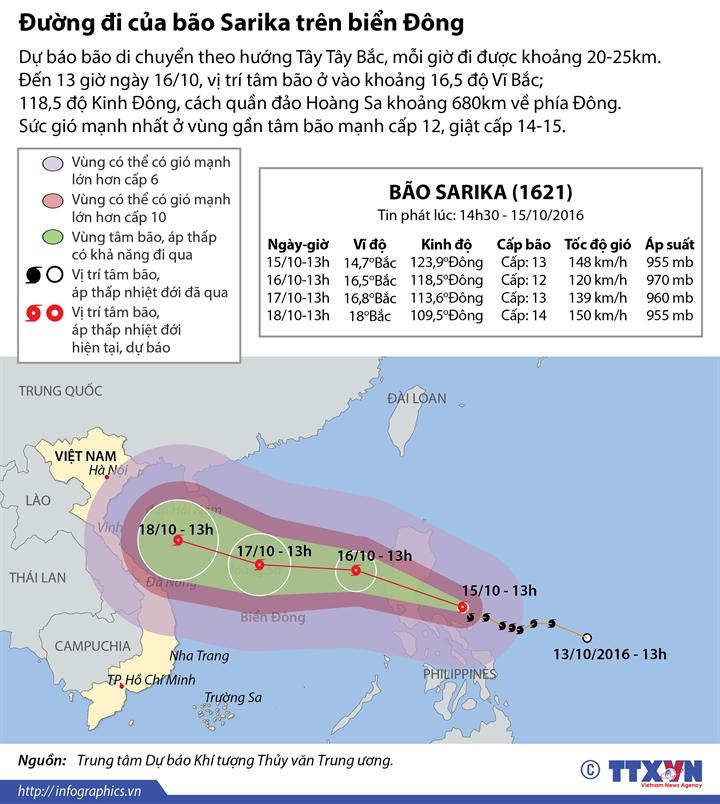 Bão Sarika giật cấp 15 tiến vào biển Đông