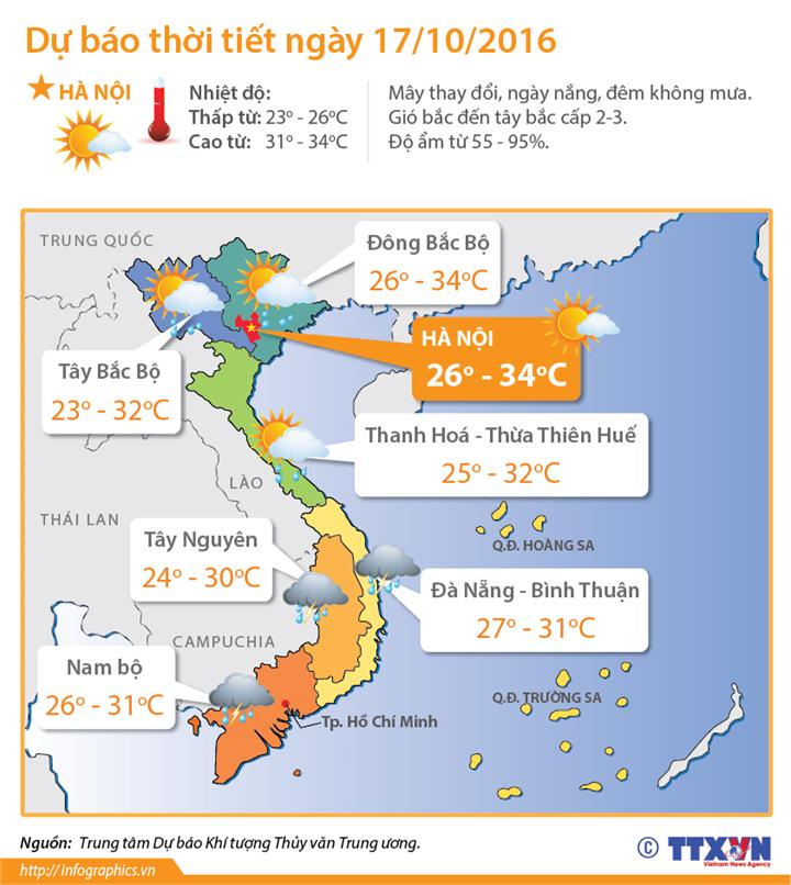 Dự báo thời tiết ngày 17/10: Lũ và ngập lụt giảm dần Hà Tĩnh, Quảng Bình
