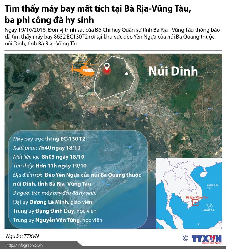 Tìm thấy máy bay mất tích tại Bà Rịa-Vũng Tàu, ba phi công đã hy sinh