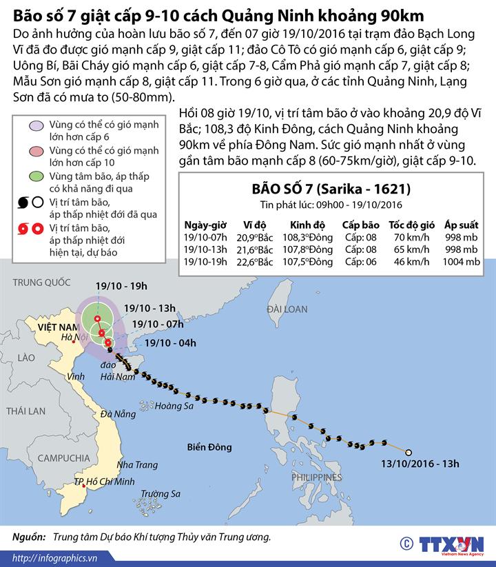 Bão số 7 dự kiến đổ bộ vào Quảng Ninh chiều nay (19/10)