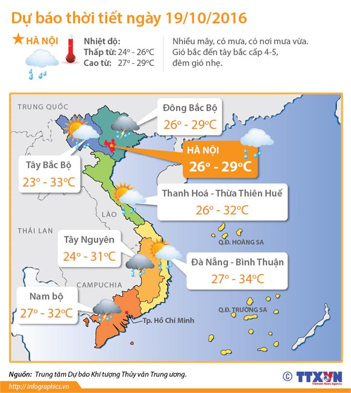 Dự báo thời tiết ngày 19/10: Phía Đông Bắc Bộ có mưa to đến rất to