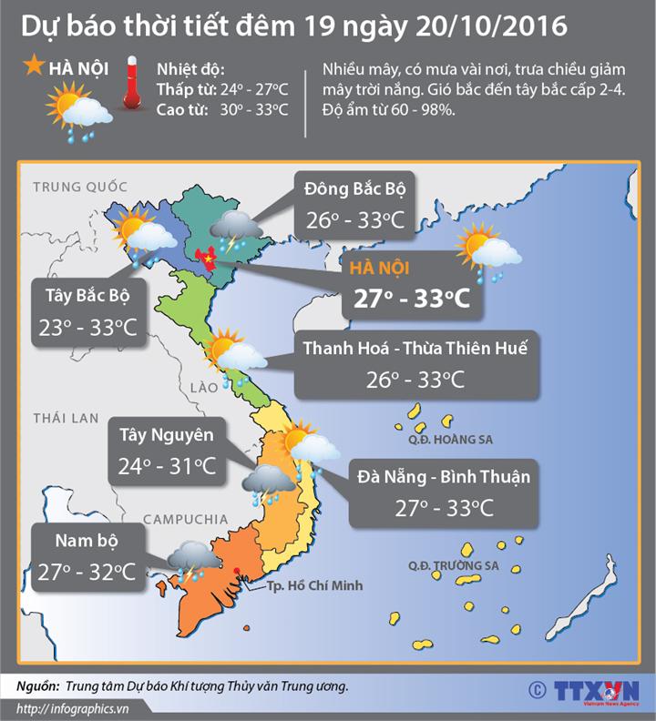 Dự báo thời tiết ngày 20/10: Tây Nguyên và Nam Bộ đề phòng tố lốc và gió giật mạnh