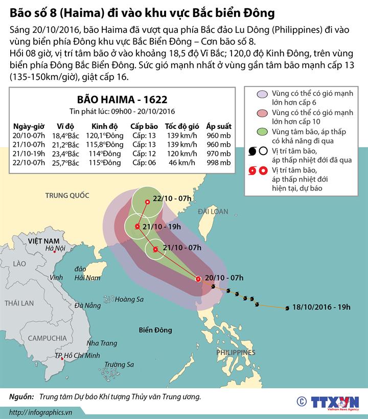 Cơn bão số 8 (Haima) đi vào khu vực Bắc biển Đông