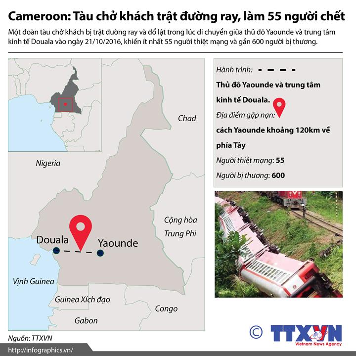 Cameroon: Tàu chở khách trật đường ray, làm 55 người chết