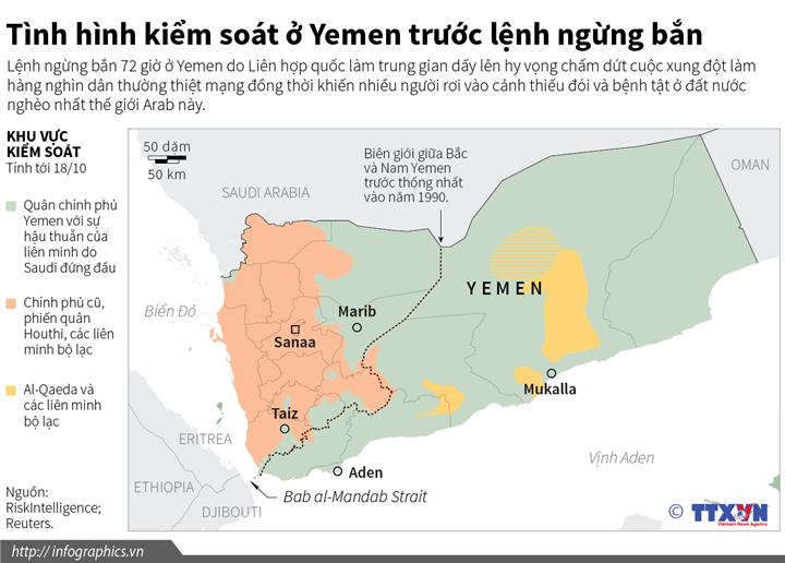 Tình hình kiểm soát ở Yemen trước lệnh ngừng bắn
