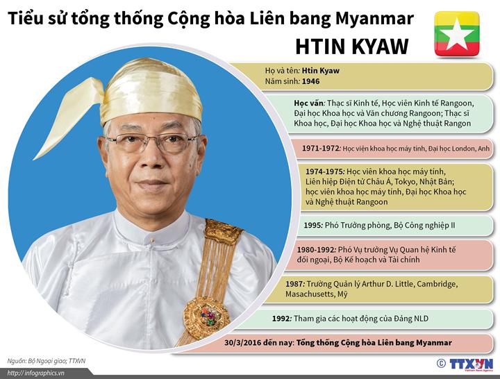 Tổng thống Cộng hòa Liên bang Myanmar Htin Kyaw