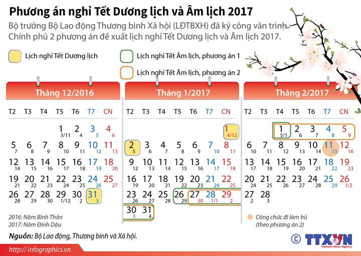 Phương án nghỉ Tết Dương lịch và Âm lịch  2017