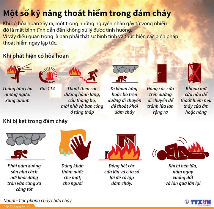 Một số kỹ năng thoát hiểm trong đám cháy