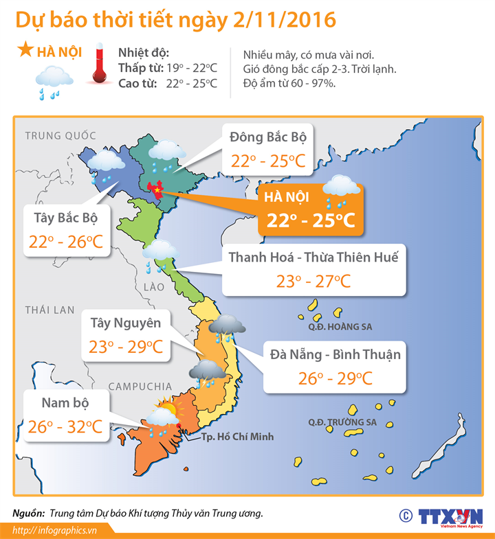 Dự báo thời tiết ngày 2/11: Mưa lớn diện rộng ở Trung Bộ và cảnh báo gió mạnh trên biển