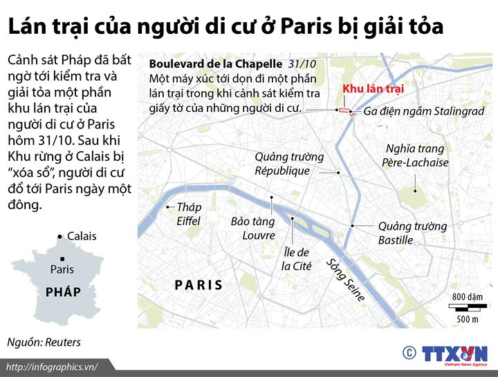 Lán trại của người di cư ở Paris bị giải tỏa