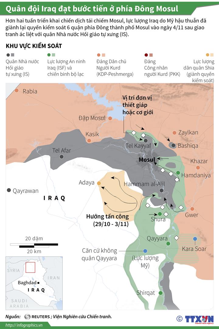 Quân đội Iraq đạt bước tiến ở phía Đông Mosul
