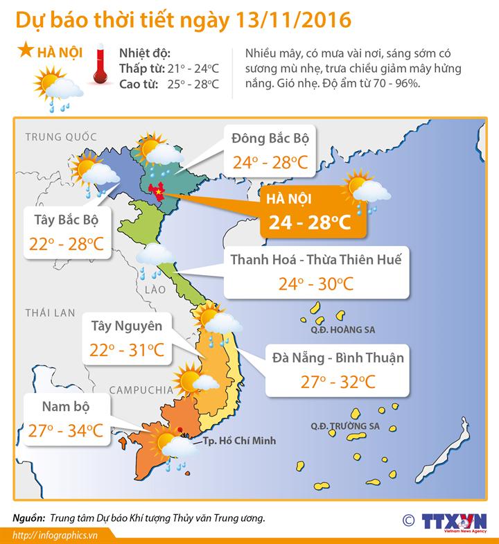 Dự báo thời tiết ngày 13/11: Nắng đẹp trải dài trên cả nước