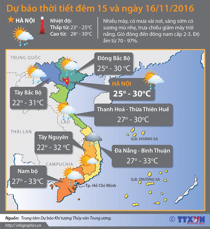 Dự báo thời tiết đêm 15 và ngày 16/11: Bắc Bộ tiếp tục nắng nóng