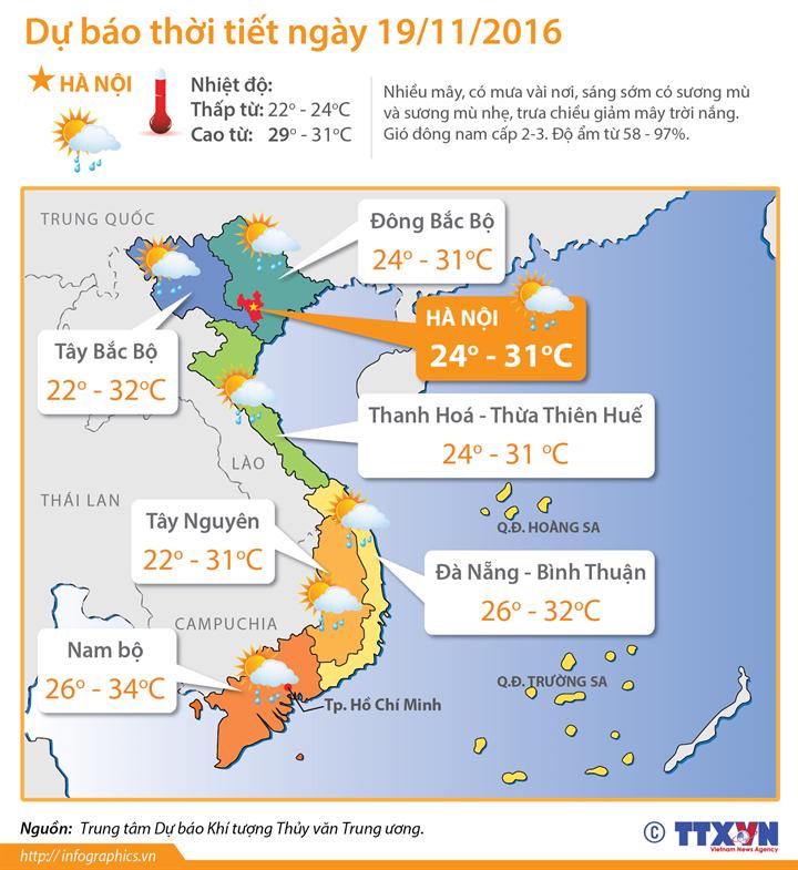 Dự báo thời tiết ngày 19/11: Bắc Bộ tiếp tục nắng nóng, khu vực giữa Biển Đông đang có mưa rào và dông mạnh.