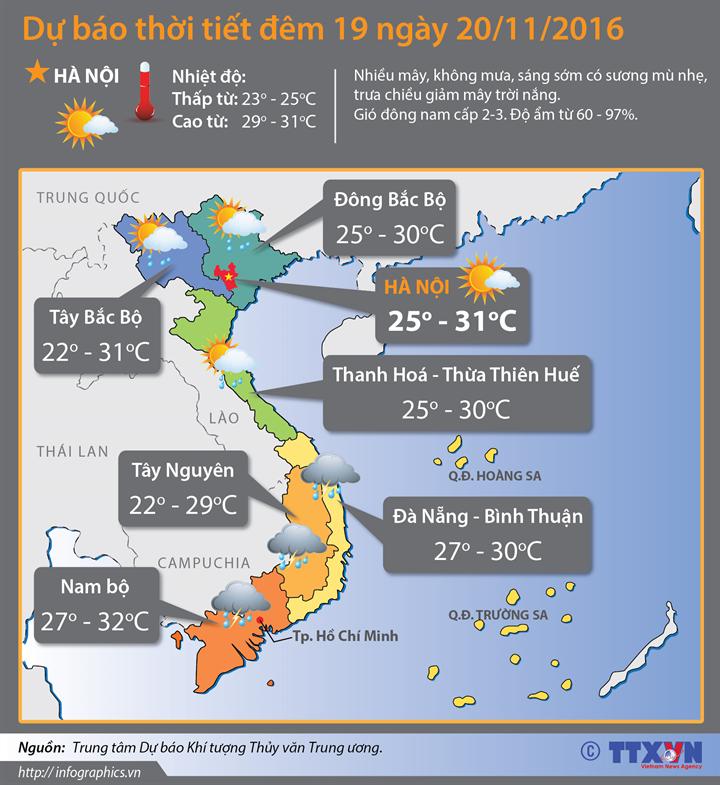 Dự báo thời tiết đêm 19/11 ngày 20/11: Bắc Bộ giảm nhiệt chuẩn bị đón không khí lạnh