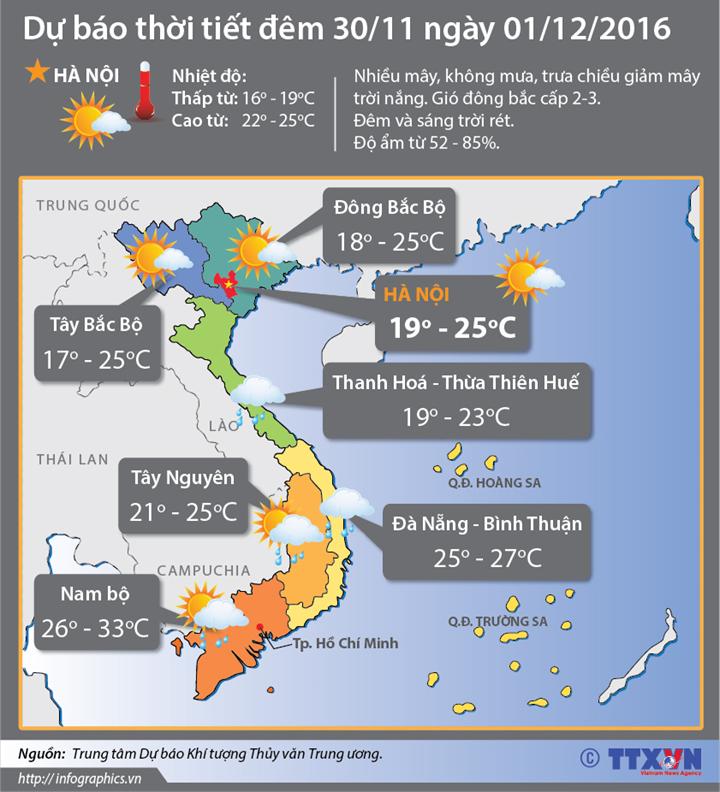 Dự báo thời tiết đêm 30/11 và ngày 1/12/2016: Bắc Bộ và Bắc Trung Bộ trời rét. Nam Bộ có nơi có dông