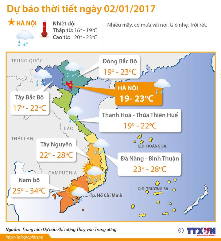Dự báo thời tiết ngày 2/1: Các tỉnh miền Bắc có mưa rải rác