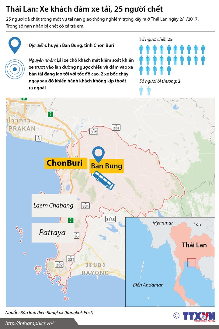 Thái Lan: Xe khách đâm xe tải, 25 người chết