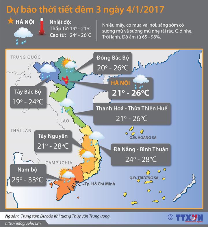 Dự báo thời tiết đêm 3 ngày 4/1/2017: Bắc Bộ có mưa vài nơi. Nam Bộ ngày mai trời nắng