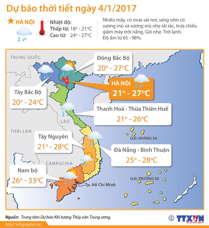Dự báo thời tiết ngày 4/1/2017: Bắc Bộ ấm lên, Trung Bộ có mưa