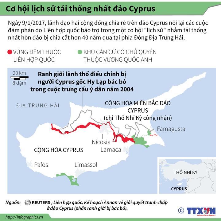 Cơ hội lịch sử tái thống nhất đảo Cyprus