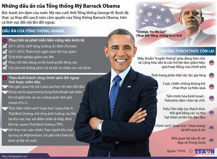 Những dấu ấn của Tổng thống Mỹ Barack Obama