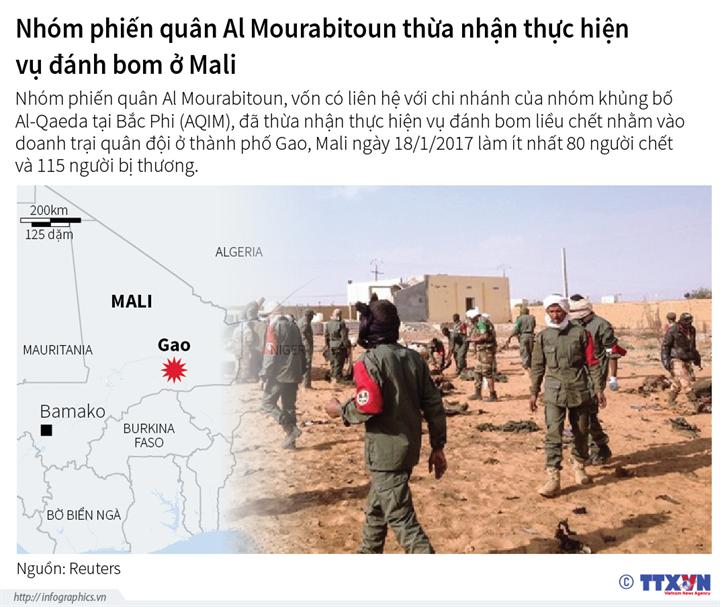 Nhóm phiến quân Al Mourabitoun thừa nhận thực hiện vụ đánh bom ở Mali