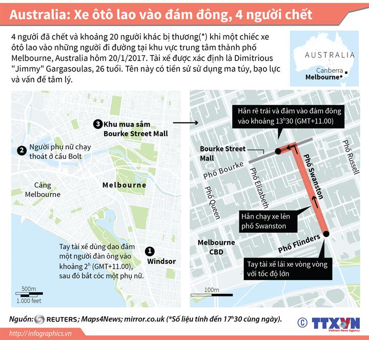 Australia: Xe ôtô lao vào đám đông, 4 người chết