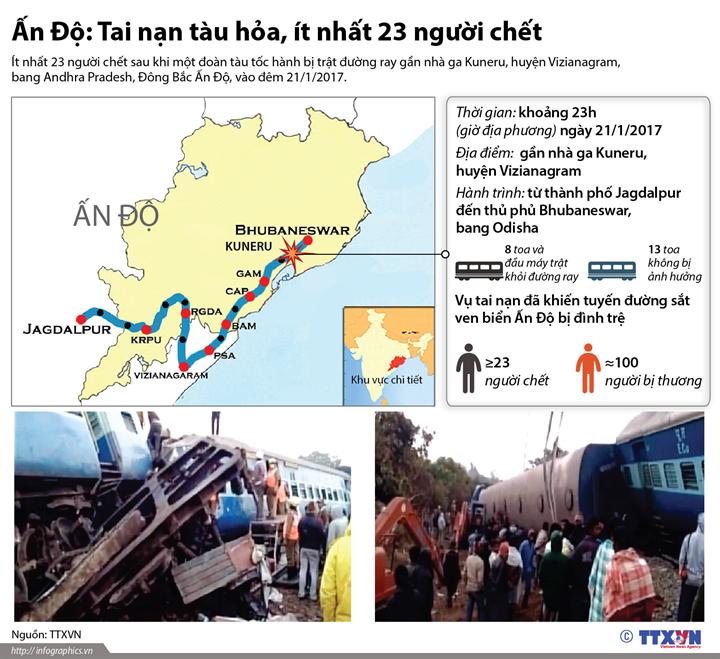 Ấn Độ: Tai nạn tàu hỏa, ít nhất 23 người chết